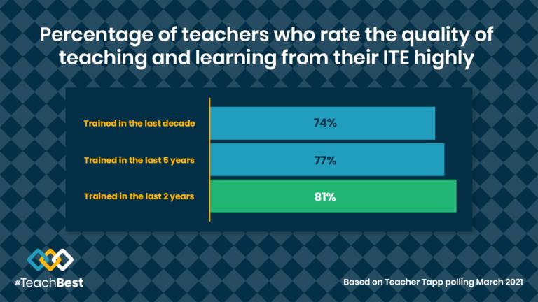 TeachBest_Social Graphics_V2_Stats 04