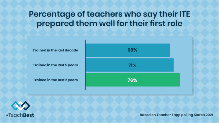 TeachBest_Social Graphics_V2_Stats 05